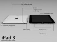 Концепт Apple iPad 3 © iappleworld.ru