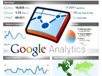 Google Analytics ввёл отчёты посоциальному трафику (82)